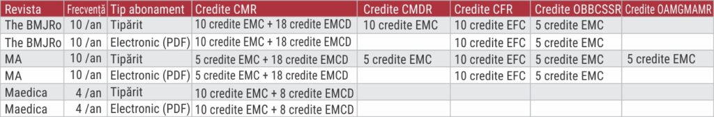 Cursuri online credite emc